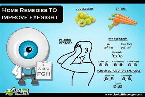home remedies to improve eyesight better