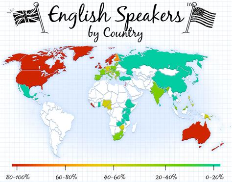 which countries speak valanglia speaking countries around the world