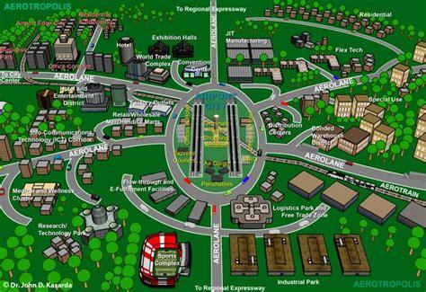 Perencanaan Pembangunan Kota Dan Perubahan Paradigma trp portal tata ruang dan pertanahan