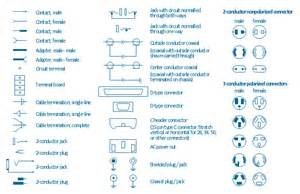 design elements outlets design elements terminals and connectors terminals and