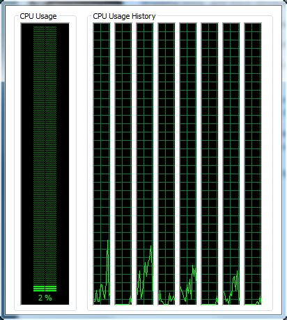 task manager top bar missing task manager windows 7 menu missing