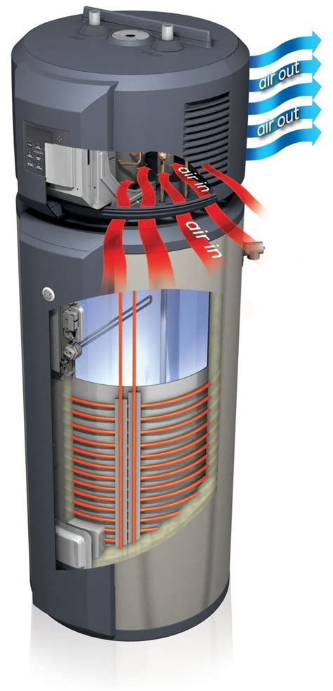 hybrid water heater   Video Search Engine at Search.com