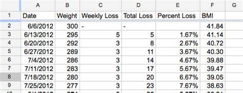 9 Weight Loss Challenge Spreadsheet Templates Excel Templates Weight Loss Excel Template