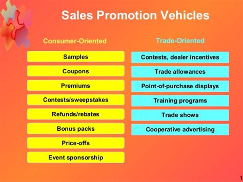 Sweepstakes Sales Promotion - consumer orient sales promotion