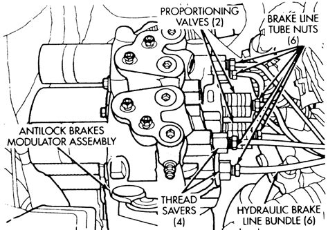 repair guides anti lock brake system modulator valve autozone com repair guides bendix system 4 anti lock brake system modulator assembly autozone com