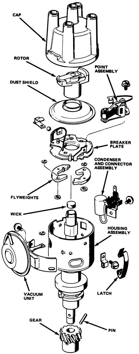 repair guides point type ignition breaker points  condenser autozonecom