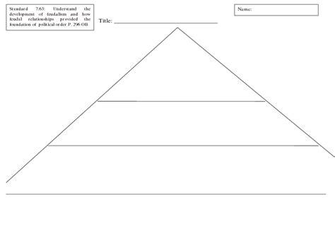 Feudalism Worksheet by Worksheets Feudalism Worksheet Opossumsoft Worksheets