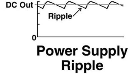 capacitor ripple current linear power supply capacitor ripple current linear power supply 28 images ac dc power supplies using wall warts