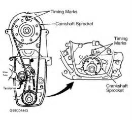 geo tracker prizm engine diagram 95 electrical schematic