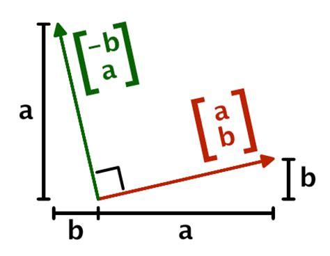 unity tutorial vector rendering 6 bumpiness a unity c tutorial