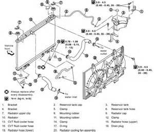 repair guides radiator removal amp installation