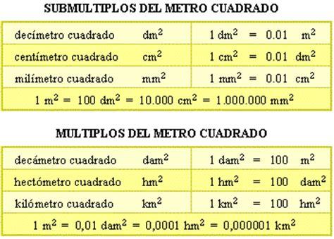 simbolo metro cuadrado cuerpos geom 201 tricos actividad 1 a