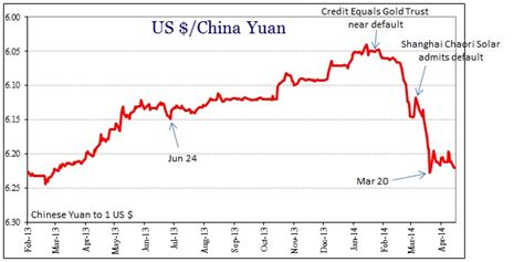currency converter yuan to usd yuan vs dollar exchange rate lira