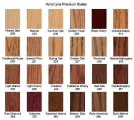 varathane stain colors varathane wood stain colors chart tyres2c