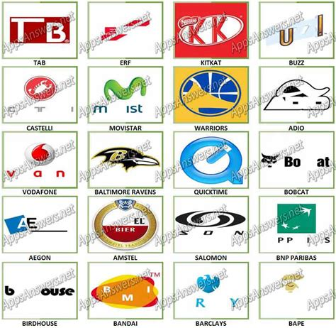 Guess G028 Paket 2 logo quiz level 27 www pixshark images galleries with a bite
