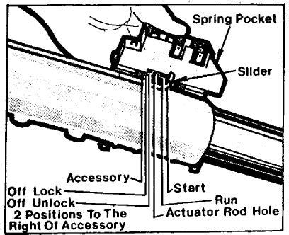 97 chevy blazer steering column diagram 97 get free