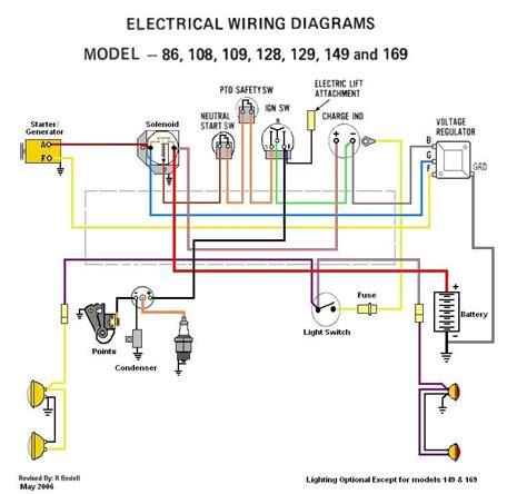 cub cadet wiring diagrams 129 wiring question cub cadet tractor forum gttalk