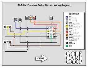club car precedent harness wiring diagram