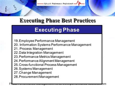 Lifetime Mba Value Top 7 Vs Top 20 by Lifecycle Performance Management Best Practices