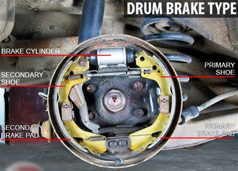 Car Rotor Types by Disc Brakes And Drum Brakes Explained