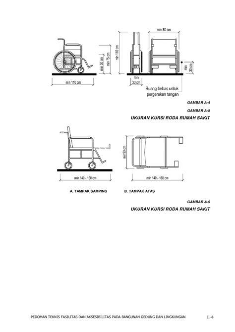 Gambar Dan Kursi Roda permen pu30 2006