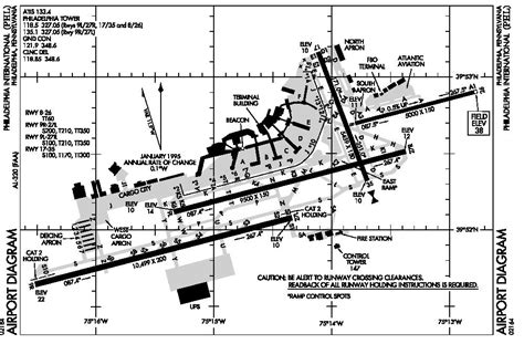 Section Philadelphia Airport by Time