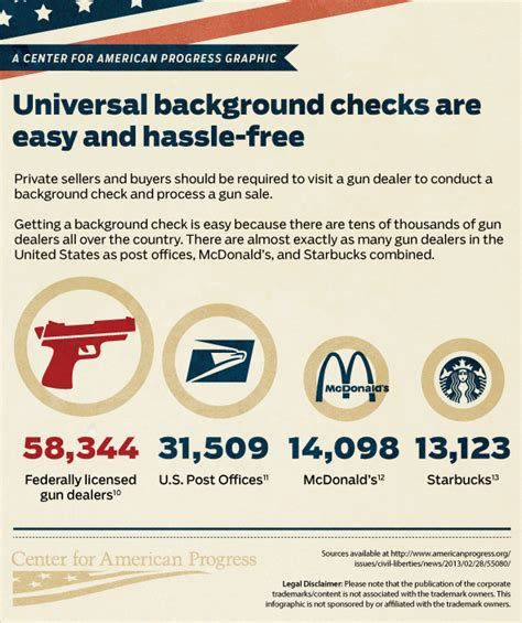 Universal Background Check Infographic Fixing Gun Background Checks Center For American Progress