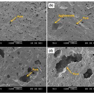 sem micrograph of kaolin geopolymer ceramics at various