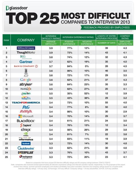 List Of Section 25 Companies by Top 25 Tough Companies Graphic