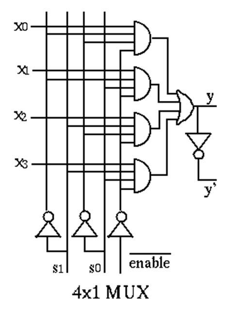 Saklar Selector Input cotalica rangkaian multiplexer