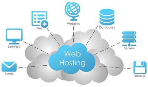 web hosting what is web hosting incarnate ict