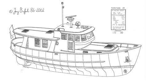 boat model plans   boat plans