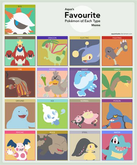 Favorite Pokemon Meme - favorite pokemon meme by galbert on deviantart