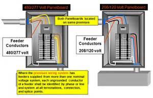 120v electrical wiring color code standards 120v free engine image for user manual
