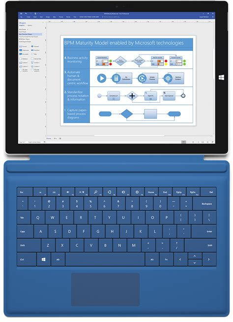visio products visio 2016 professional flow chart diagram software