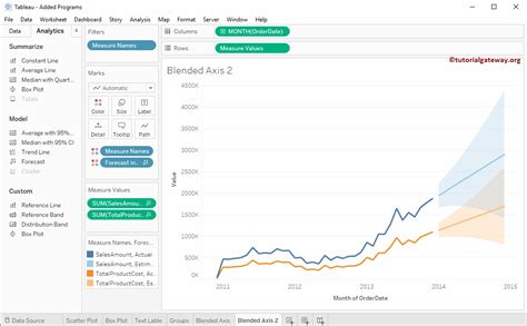 tableau forecasting tutorial blended axis in tableau