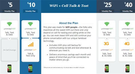 wireless home phone plans plans