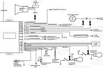 prestige auto alarms wiring diagram wiring source