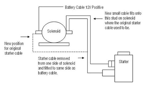 holden starter motor wiring diagram 28 images holden