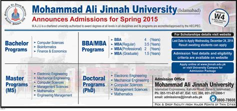 Isb Admission Process For Mba by Mohammad Ali Jinnah Maju Islamabad Admissions