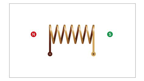 induktion wicklungen induktion wicklungen 28 images elektrochemische theorie elektrotechnik fachbuch grundlagen