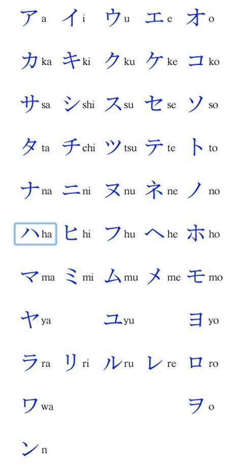 lettere alfabeto giapponese alfabeto giapponese nomi in giapponese thesimi