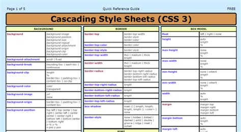 tutorial css filetype pdf 75 best css tutorials to learn the art of web design