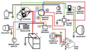 Electric Car Conversion For Dummies Harley Davidson Shovelhead Wiring Diagram Electrical
