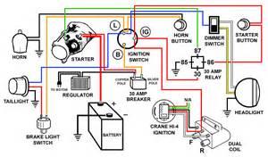 harley davidson shovelhead wiring diagram electrical concepts harley davidson