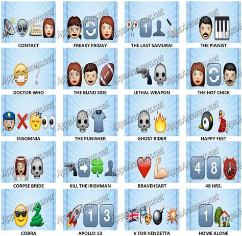 emoji film charades 100 pics answers cheats solutions app cheaters autos post