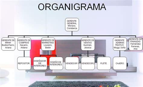 empresa de decoracion de eventos paris decoraciones srl organigrama