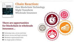 Insurance Dispute In Chain Reaction by Bitcoin Weekly 2016 September 14 Mcafee Bitcoin Mining