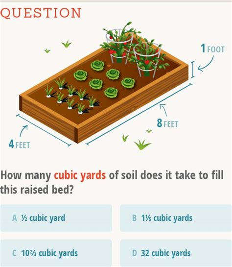 How To Measure Cubic Yards Gardening By The Numbers How To Calculate Cubic And