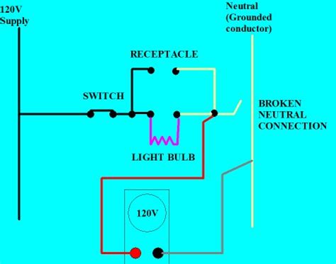 open neutral open neutral in electrical wiring open free engine image